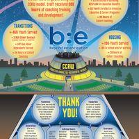 Beyond Emancipation infographic poster