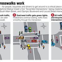 How diagonal crosswalks work infographic