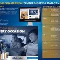 Gillette/Braun Shave Products: Walmart.com Demand Gen Strategy