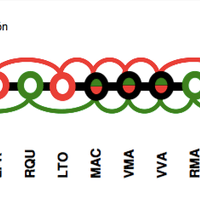 "Example of a subway line that ""skips"" stations"