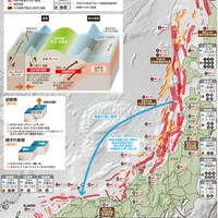 Fault model in Japan