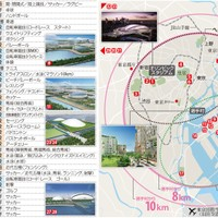 The proposed venues for the 2020 Tokyo Olympics