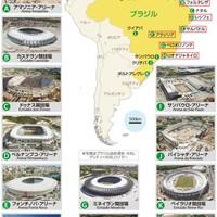 2014 FIFA World Cup venues