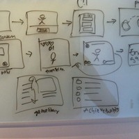 Game Flow & UX (sketches)