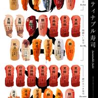 インフォグラフィック「サスティナブル寿司」