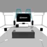 Dolby Atmos® using 7 channels