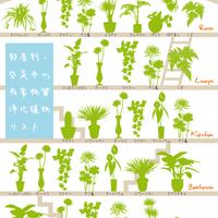 インフォグラフィック「部屋別・空気中の有害物質浄化植物リスト」