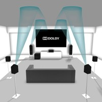 Dolby Atmos® using 11 channels