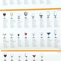 Бокалы, фужеры, стаканы (стекло)