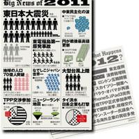 「インフォグラフィックでみる2011年の世界的ニュース」