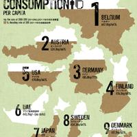 インフォグラフィック「国別 人口1人あたりの紙の消費量ランキング」