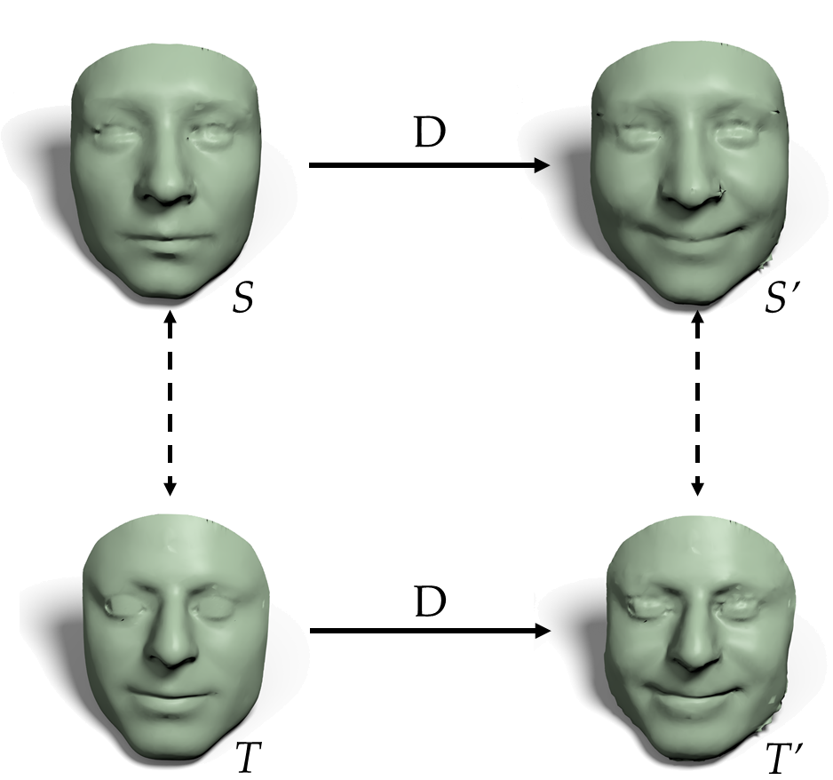 Improving 3D Facial Action Unit Detection with Intrinsic Normalization