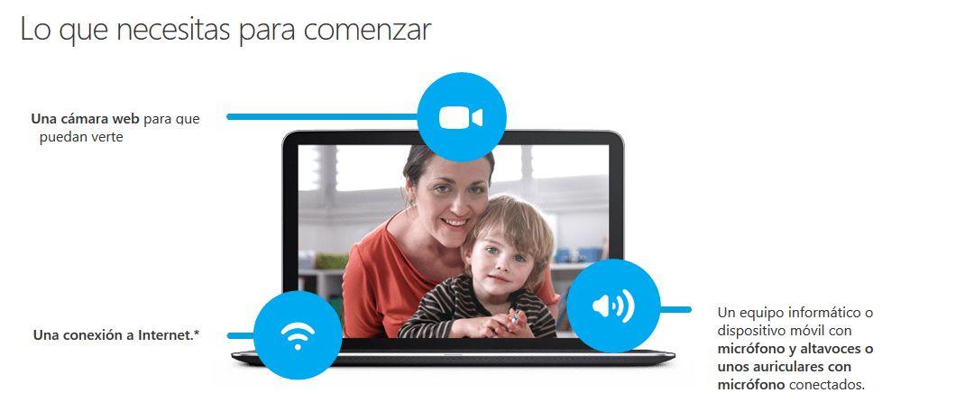 Necesario Skype