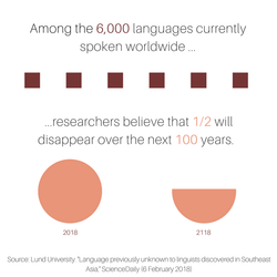 The Future of Our Languages