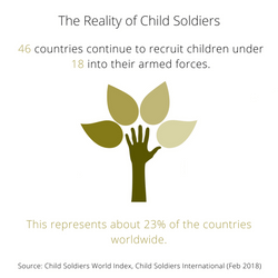 The Reality of Child Soldiers