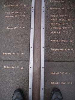 Prime Meridian, Greenwich, England