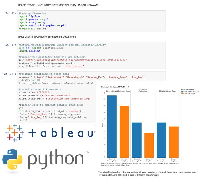 Python 837 Parser