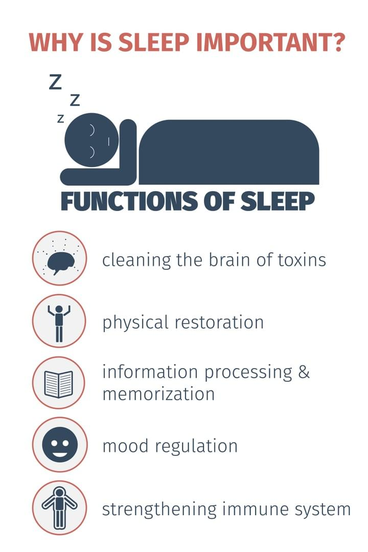 Sleep Promotes Testosterone Production