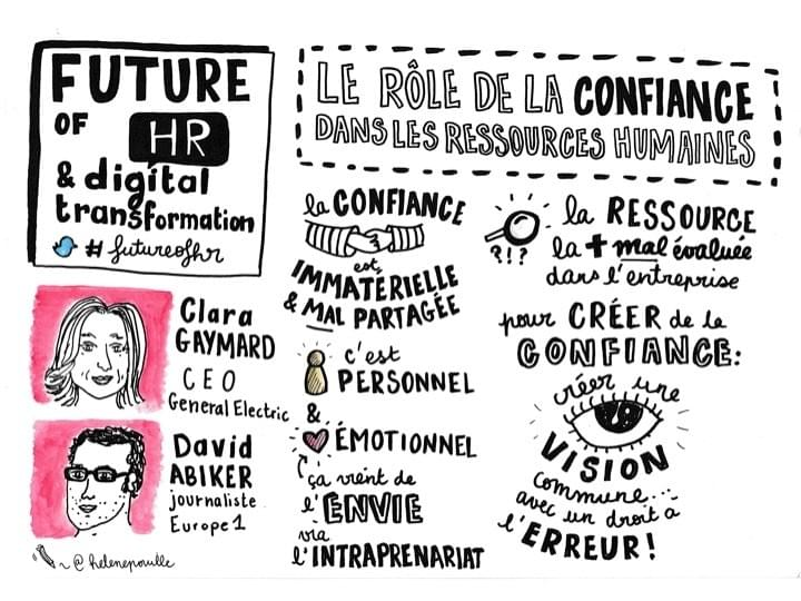 sketchnotes, facilitation graphique, facilitation visuelle, Hélène Pouille, hr, digital transformation