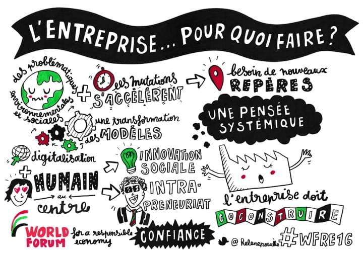 sketchnotes, facilitation graphique, facilitation visuelle, Hélène Pouille, world forum