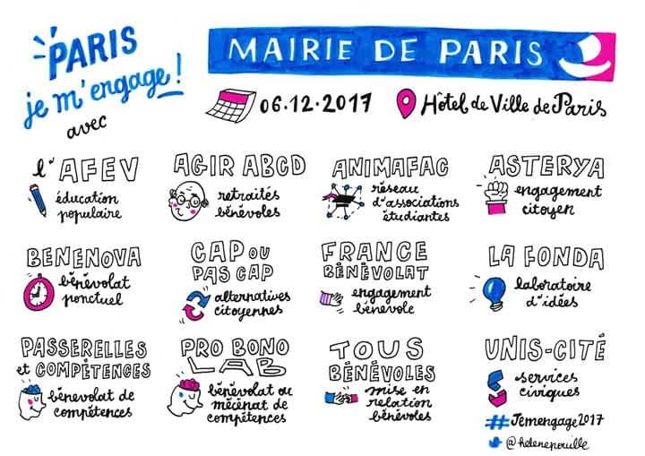 sketchnotes, facilitation graphique, facilitation visuelle, Hélène Pouille, Paris, mairie, engagement, citoyen, associations