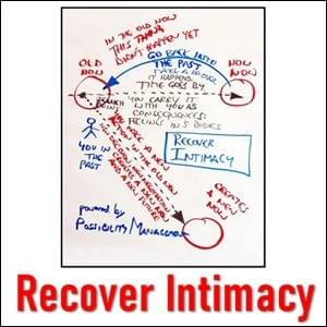 Recovering Intimacy StartOver.xyz Possibility Management