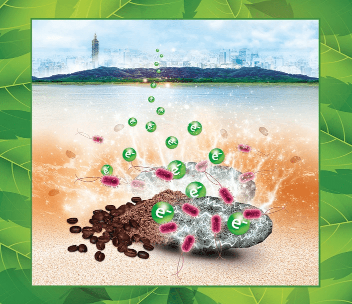 Renewable Coffee Waste-Derived Porous Carbons as Anode Materials for High-Performance Sustainable Microbial Fuel Cells