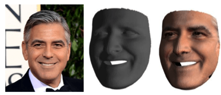 3D Face Reconstruction by Learning from Synthetic Data