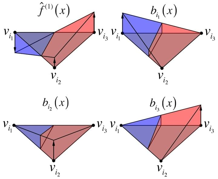 Consistent Discretization and Minimization of the L1-Norm on Manifolds