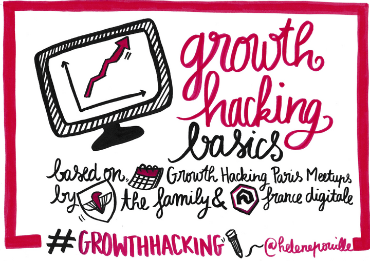 sketchnotes, facilitation graphique, facilitation visuelle, Hélène Pouille, growth hacking