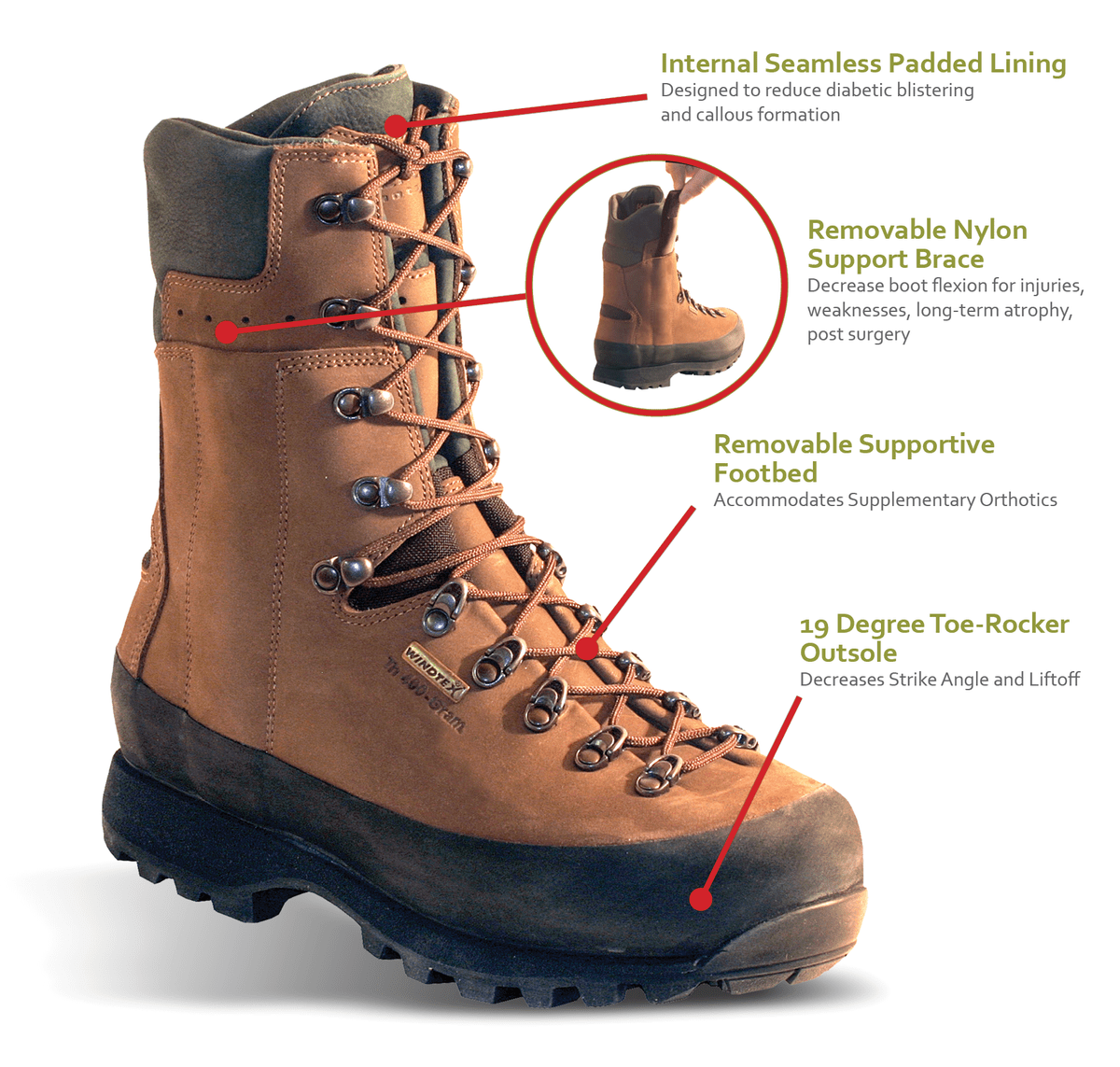 EverStep Orthopedic Boot Features