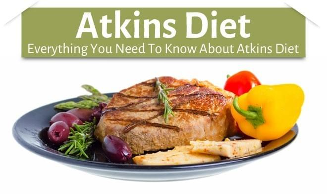 What is Atkins Diet?