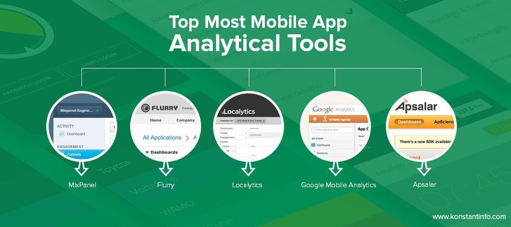 Mobile app analytical Tools