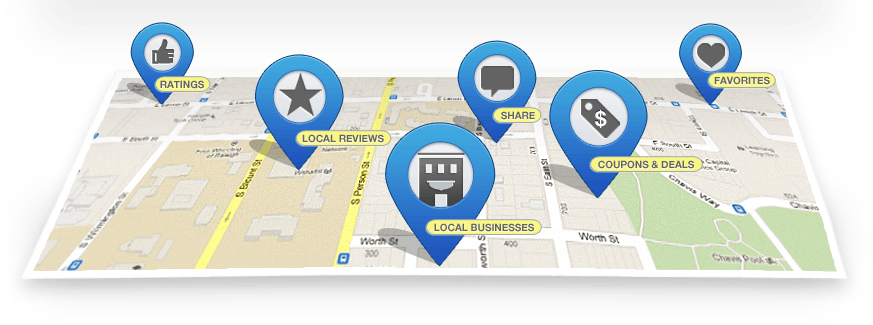 Why a Local Business should be Listed on a US Business