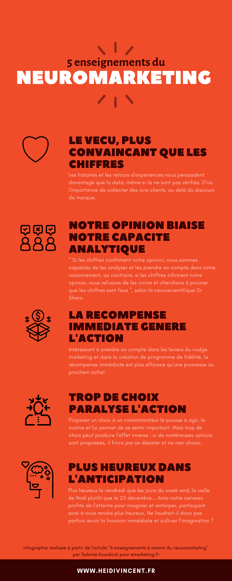 5 enseignements à retenir du neuromarketing