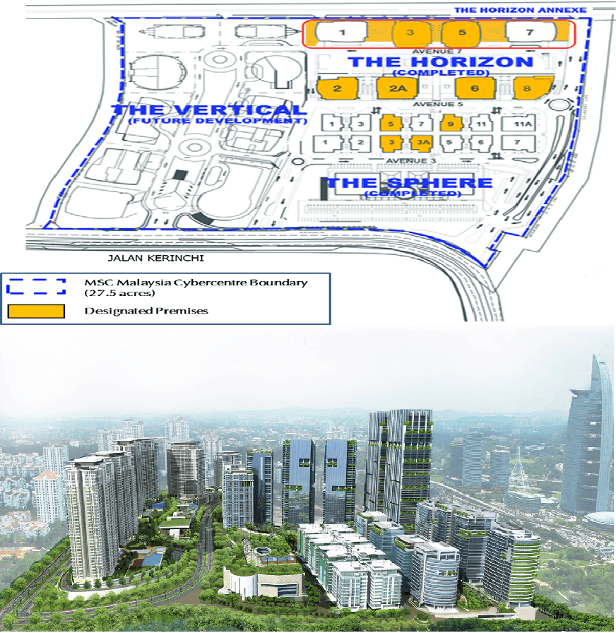 Bangsar South Master Plan