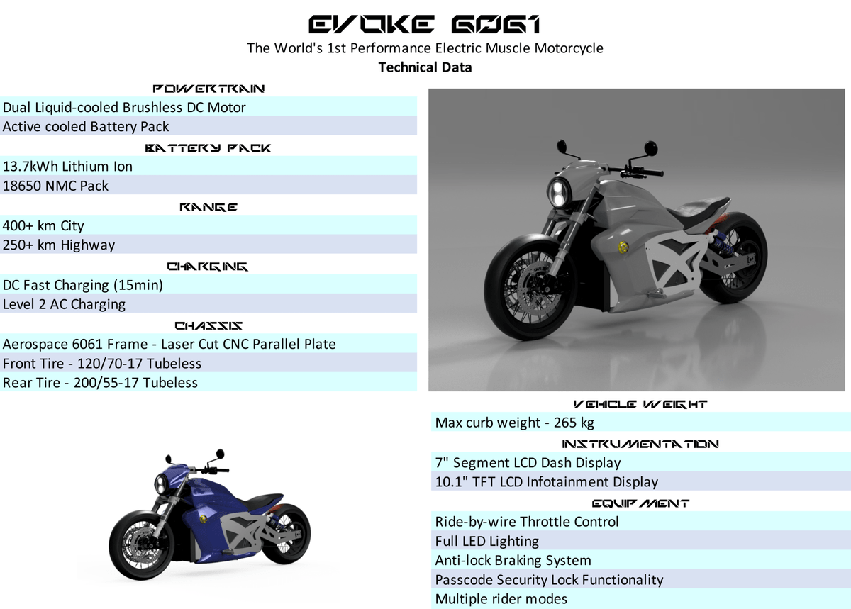 Evoke Electric Motorcycles 6061 Series Muscle Bike Power Cruiser