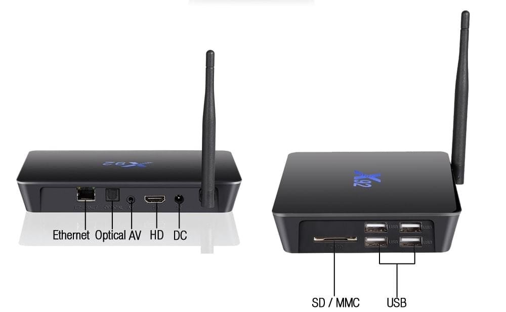 How To Unbrick Android Tv Box