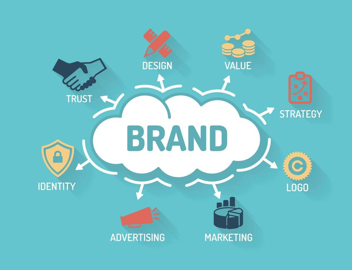 Characteristics Of Good Web Design Companies