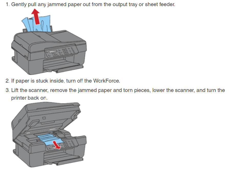 Epson Printer Problem Solving