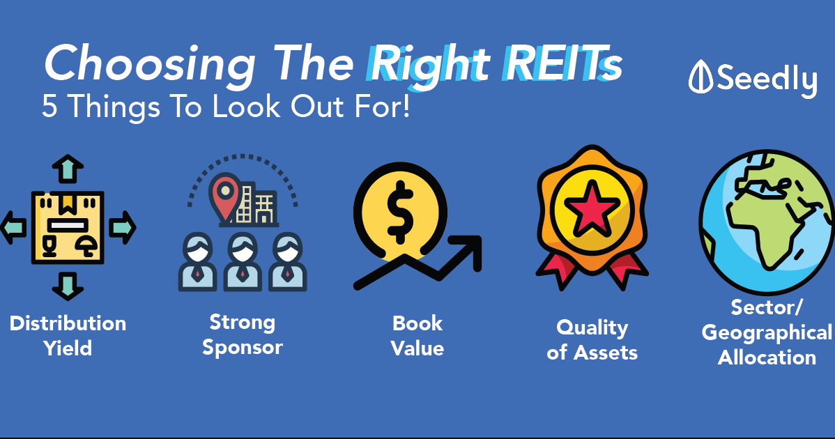 Choose Right REIT - Stag Industrial Inc