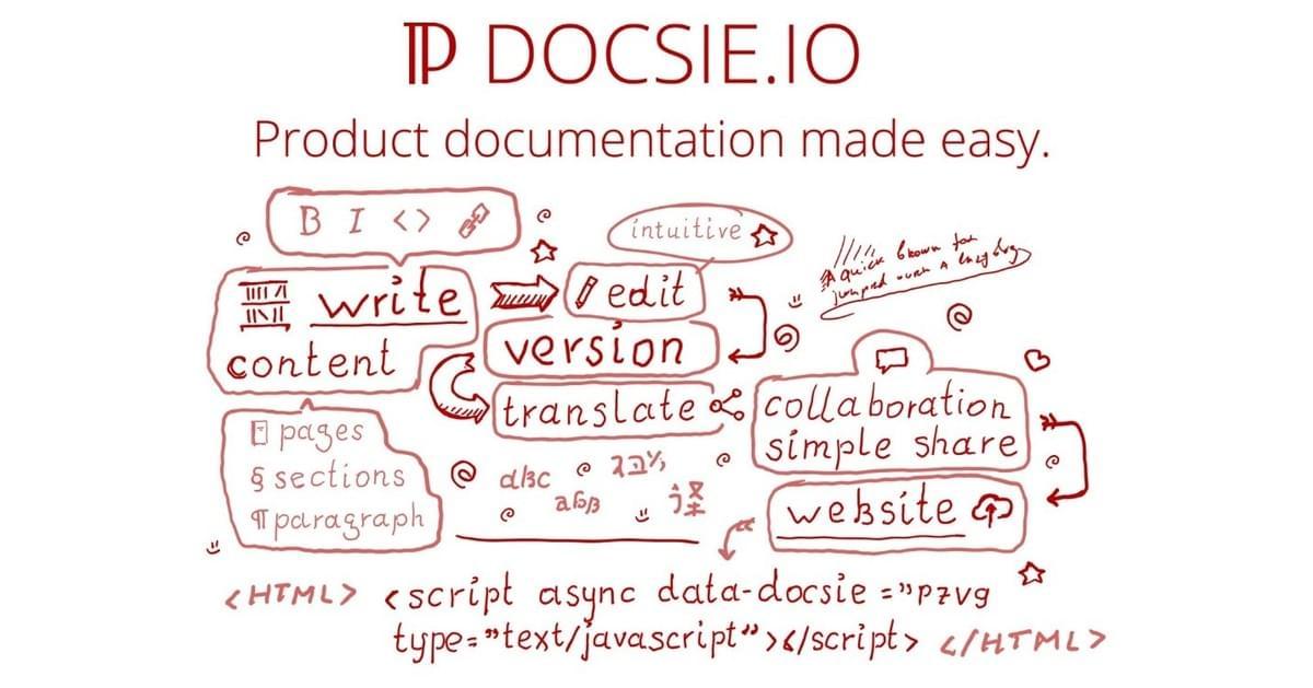Top 11 Amazing Software and API Documentation Management Platforms