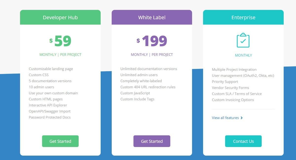 5 Awesome software and API Documentation Management Platforms