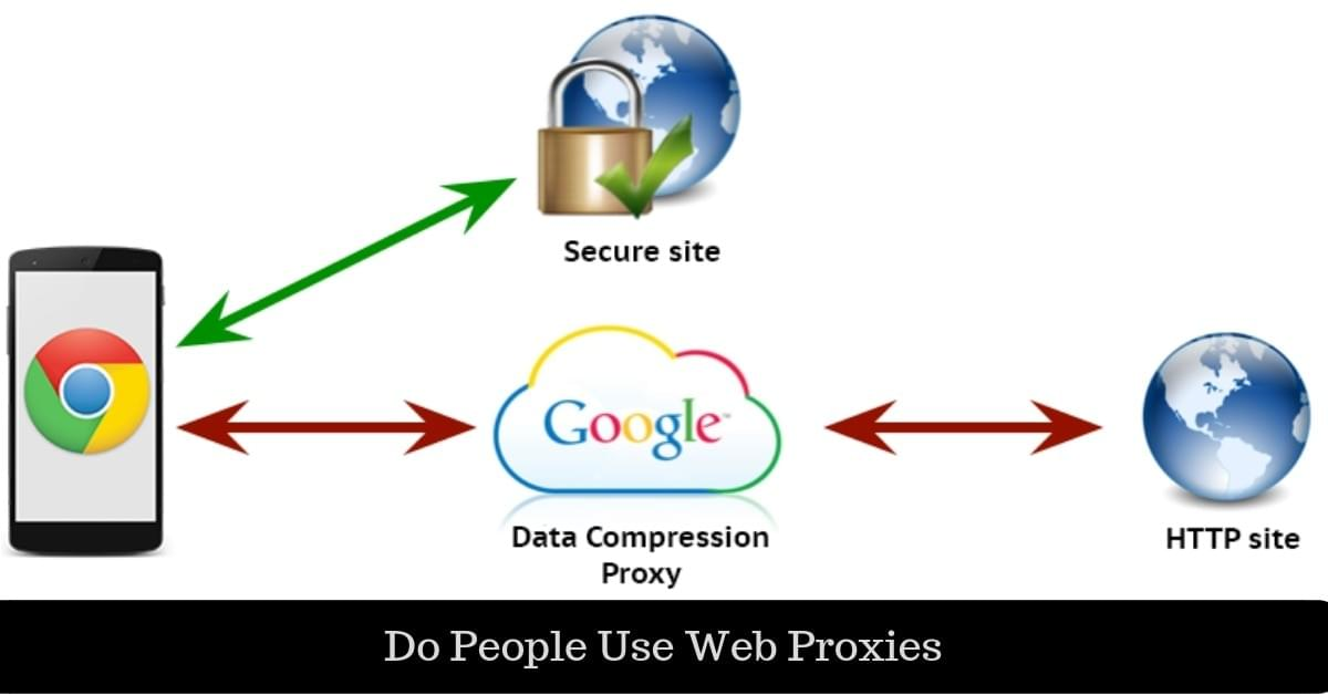 Do People Use Web Proxies