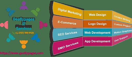 Geoflypages - Top Digital Marketing   Web Development Company on