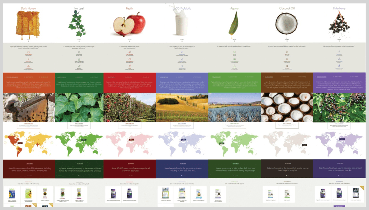 Design System - Ingredient Pages