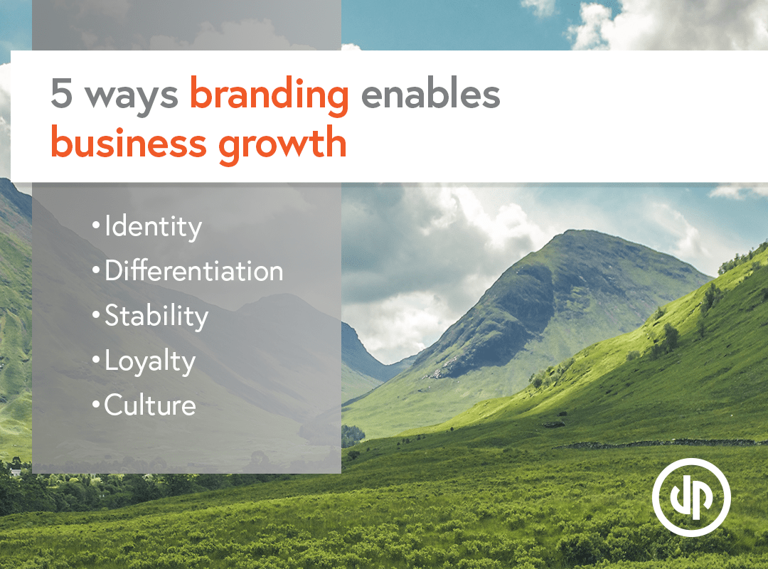 5 ways branding enables business growth.
