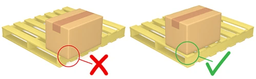 Pallet with overhang