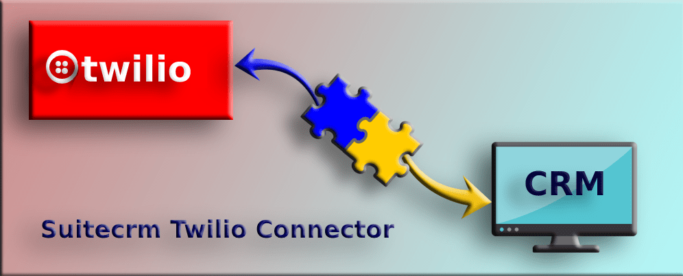 SuiteCRM Twilio Integration