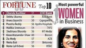 INDIA NEEDS MORE WOMEN AT THE TOP - India Labor Market Labor